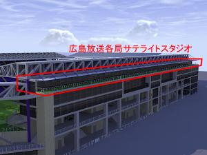 広島放送各局サテライトスタジオ
